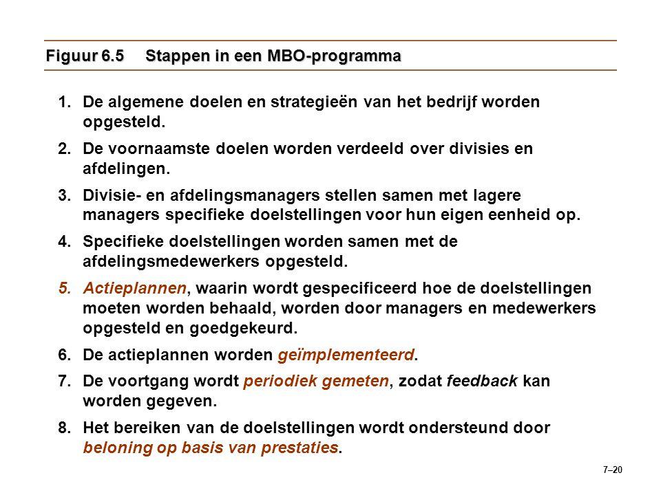 7–20 Figuur 6.5Stappen in een MBO-programma 1.De algemene doelen en strategieën van het bedrijf worden opgesteld.