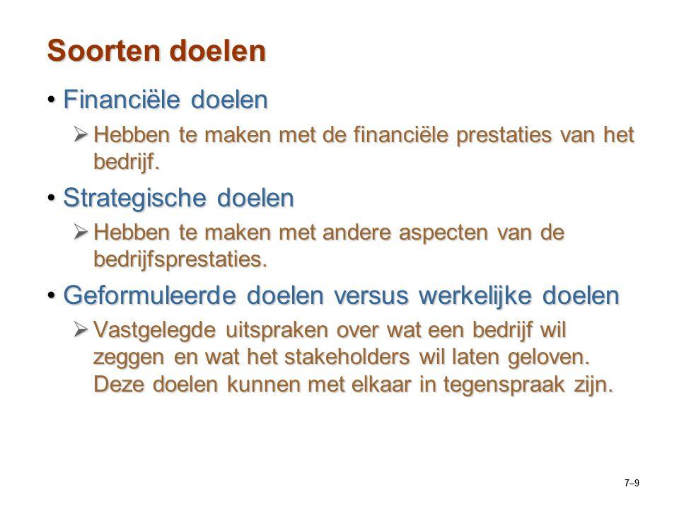 7–9 Soorten doelen Financiële doelenFinanciële doelen  Hebben te maken met de financiële prestaties van het bedrijf.