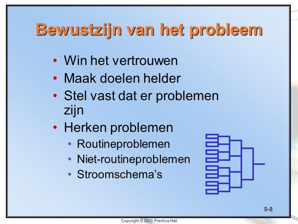 9-8 Copyright © 2005 Prentice-Hall Bewustzijn van het probleem Win het vertrouwen Maak doelen helder Stel vast dat er problemen zijn Herken problemen