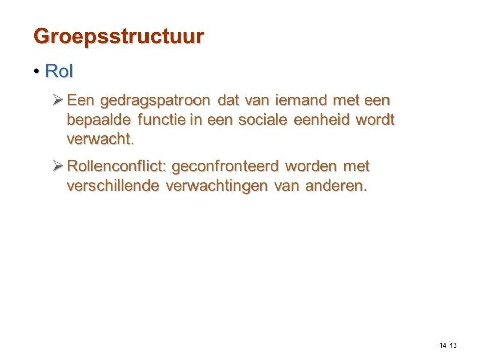 14–13 Groepsstructuur RolRol  Een gedragspatroon dat van iemand met een bepaalde functie in een sociale eenheid wordt verwacht.