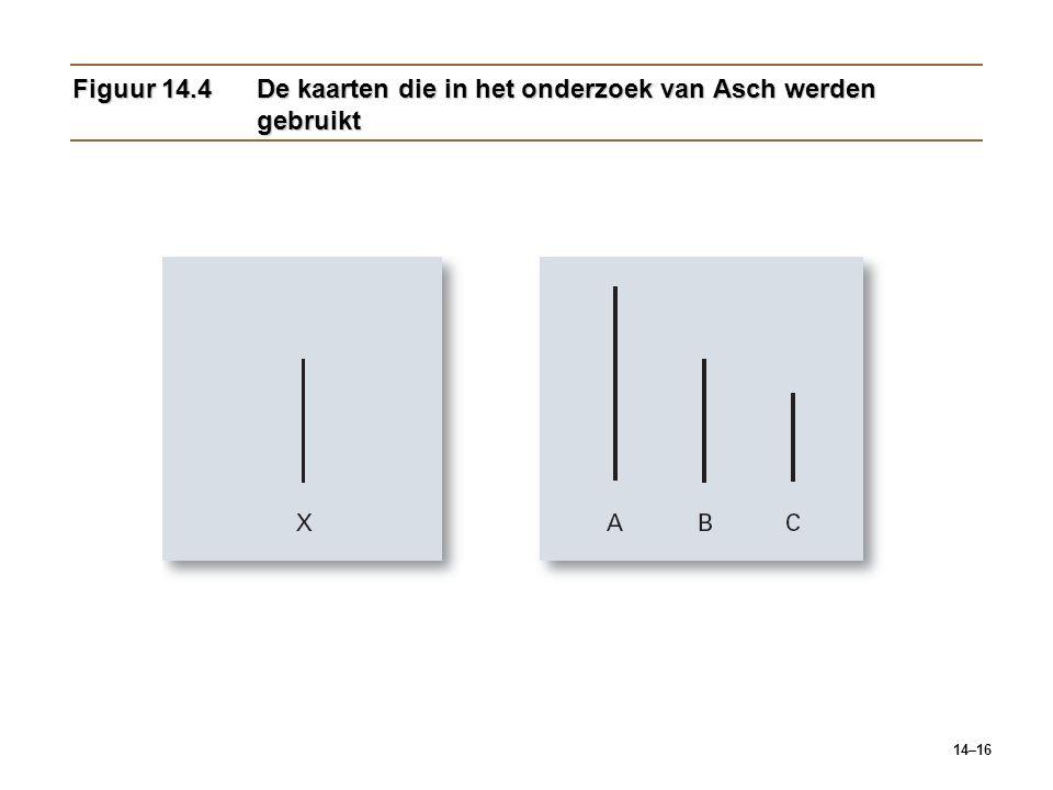 14–16 Figuur 14.4De kaarten die in het onderzoek van Asch werden gebruikt