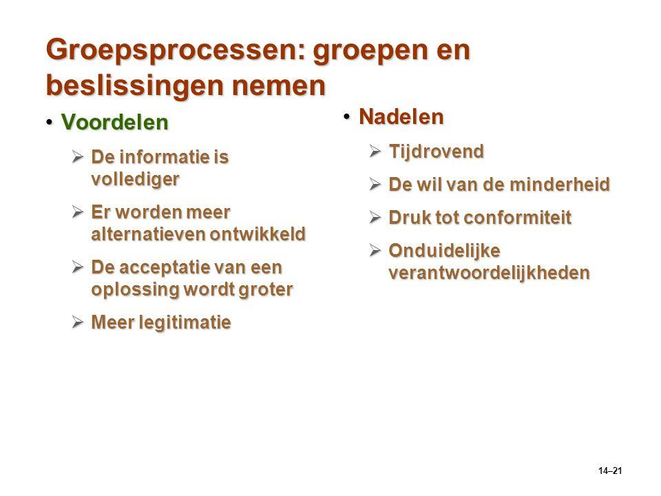 14–21 Groepsprocessen: groepen en beslissingen nemen VoordelenVoordelen  De informatie is vollediger  Er worden meer alternatieven ontwikkeld  De a