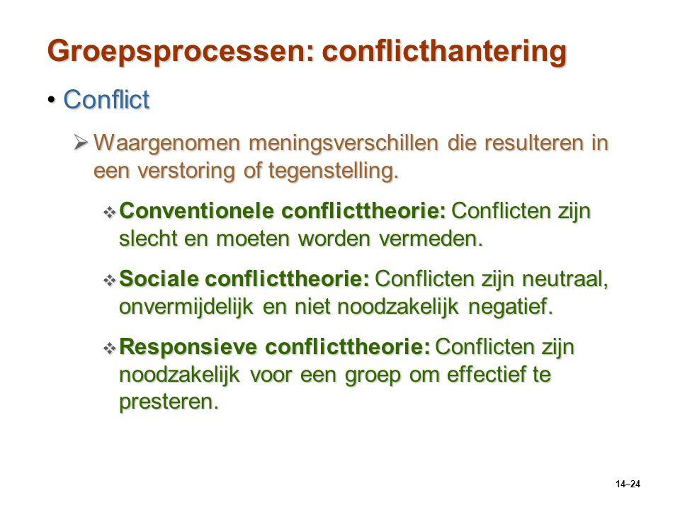 14–24 Groepsprocessen: conflicthantering ConflictConflict  Waargenomen meningsverschillen die resulteren in een verstoring of tegenstelling.  Conven