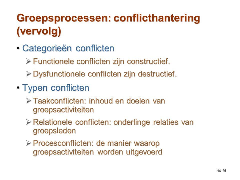 14–25 Groepsprocessen: conflicthantering (vervolg) Categorieën conflictenCategorieën conflicten  Functionele conflicten zijn constructief.  Dysfunct