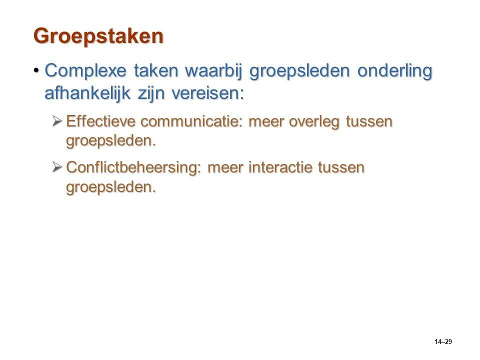 14–29 Groepstaken Complexe taken waarbij groepsleden onderling afhankelijk zijn vereisen:Complexe taken waarbij groepsleden onderling afhankelijk zijn vereisen:  Effectieve communicatie: meer overleg tussen groepsleden.