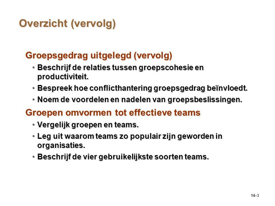 14–3 Overzicht (vervolg) Groepsgedrag uitgelegd (vervolg) Beschrijf de relaties tussen groepscohesie en productiviteit.Beschrijf de relaties tussen gr