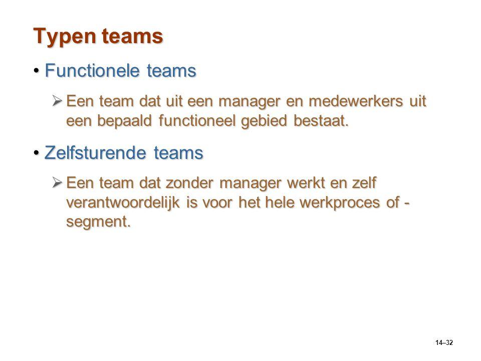 14–32 Typen teams Functionele teamsFunctionele teams  Een team dat uit een manager en medewerkers uit een bepaald functioneel gebied bestaat.