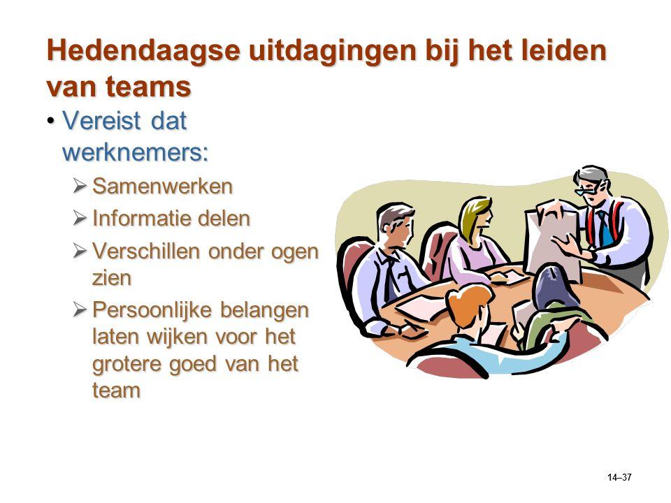 14–37 Hedendaagse uitdagingen bij het leiden van teams Vereist dat werknemers:Vereist dat werknemers:  Samenwerken  Informatie delen  Verschillen onder ogen zien  Persoonlijke belangen laten wijken voor het grotere goed van het team