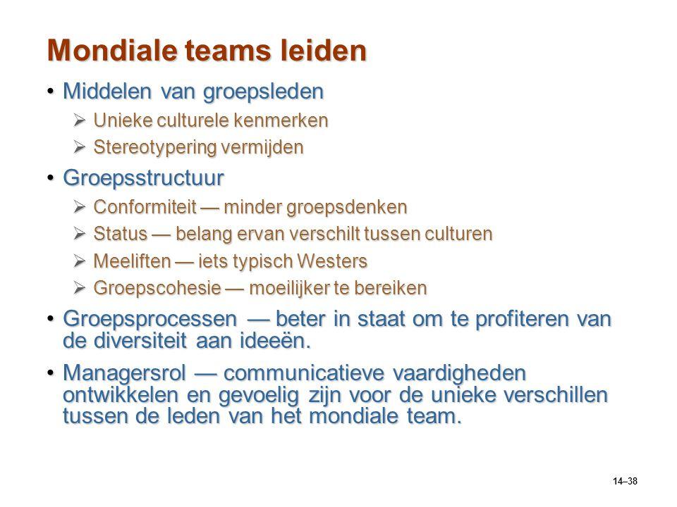 14–38 Mondiale teams leiden Middelen van groepsledenMiddelen van groepsleden  Unieke culturele kenmerken  Stereotypering vermijden GroepsstructuurGr