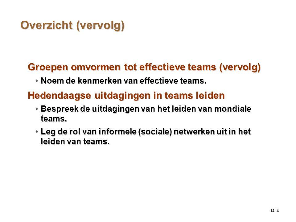 14–4 Overzicht (vervolg) Groepen omvormen tot effectieve teams (vervolg) Noem de kenmerken van effectieve teams.Noem de kenmerken van effectieve teams