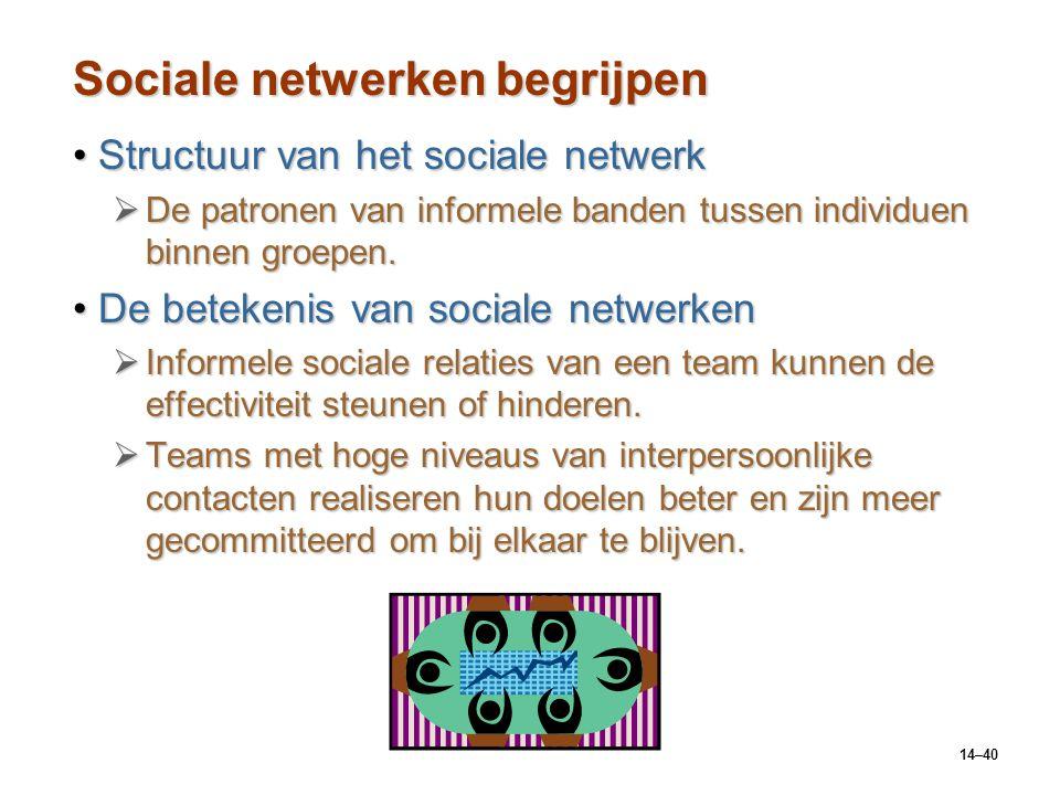 14–40 Sociale netwerken begrijpen Structuur van het sociale netwerkStructuur van het sociale netwerk  De patronen van informele banden tussen individuen binnen groepen.