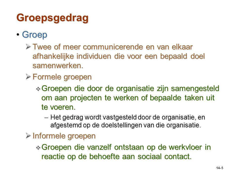 14–5 Groepsgedrag GroepGroep  Twee of meer communicerende en van elkaar afhankelijke individuen die voor een bepaald doel samenwerken.  Formele groe