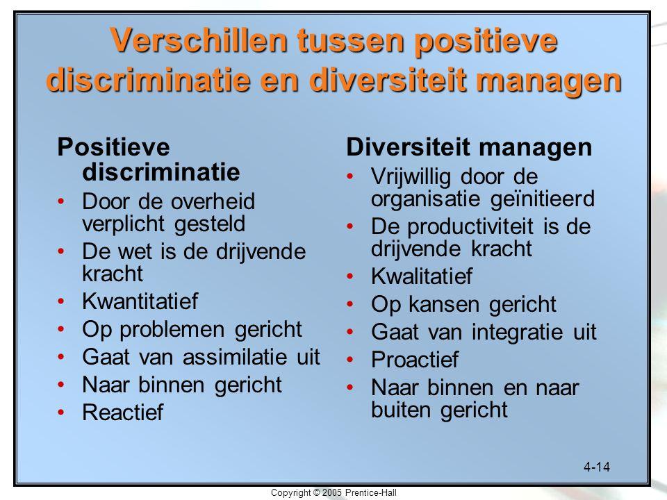 4-14 Copyright © 2005 Prentice-Hall Verschillen tussen positieve discriminatie en diversiteit managen Positieve discriminatie Door de overheid verplic