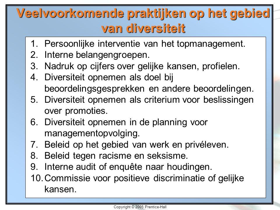 4-18 Copyright © 2005 Prentice-Hall Veelvoorkomende praktijken op het gebied van diversiteit 1.Persoonlijke interventie van het topmanagement. 2.Inter