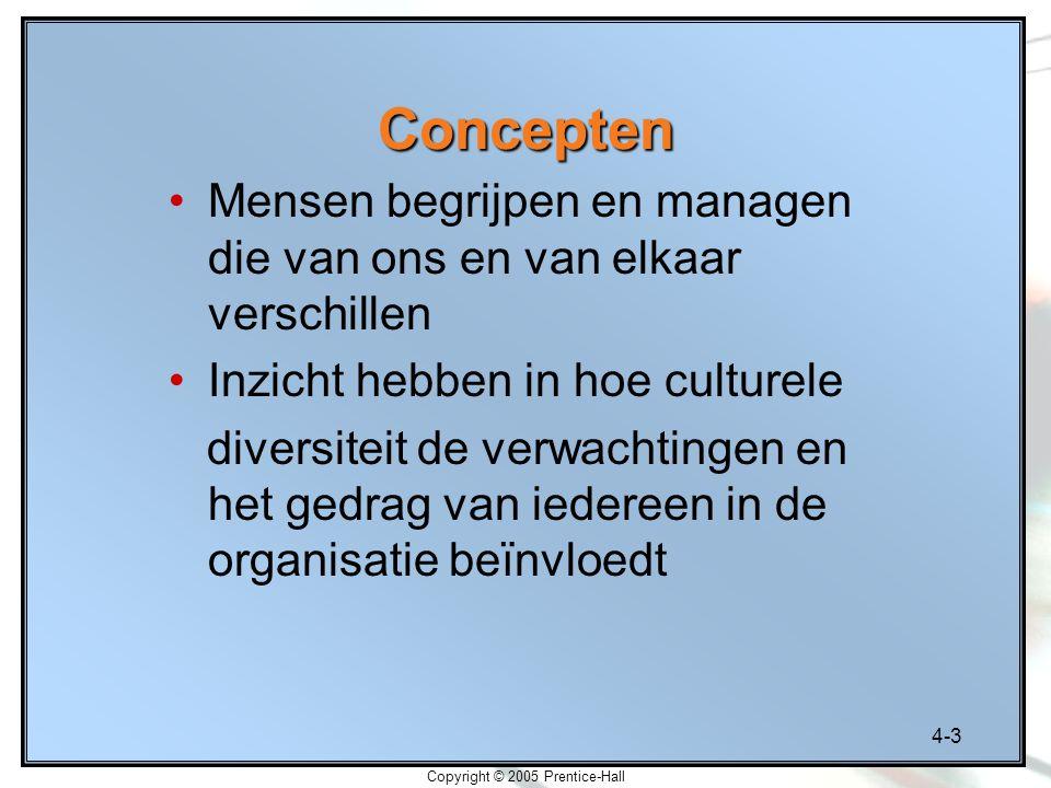 4-3 Copyright © 2005 Prentice-Hall Concepten Mensen begrijpen en managen die van ons en van elkaar verschillen Inzicht hebben in hoe culturele diversi