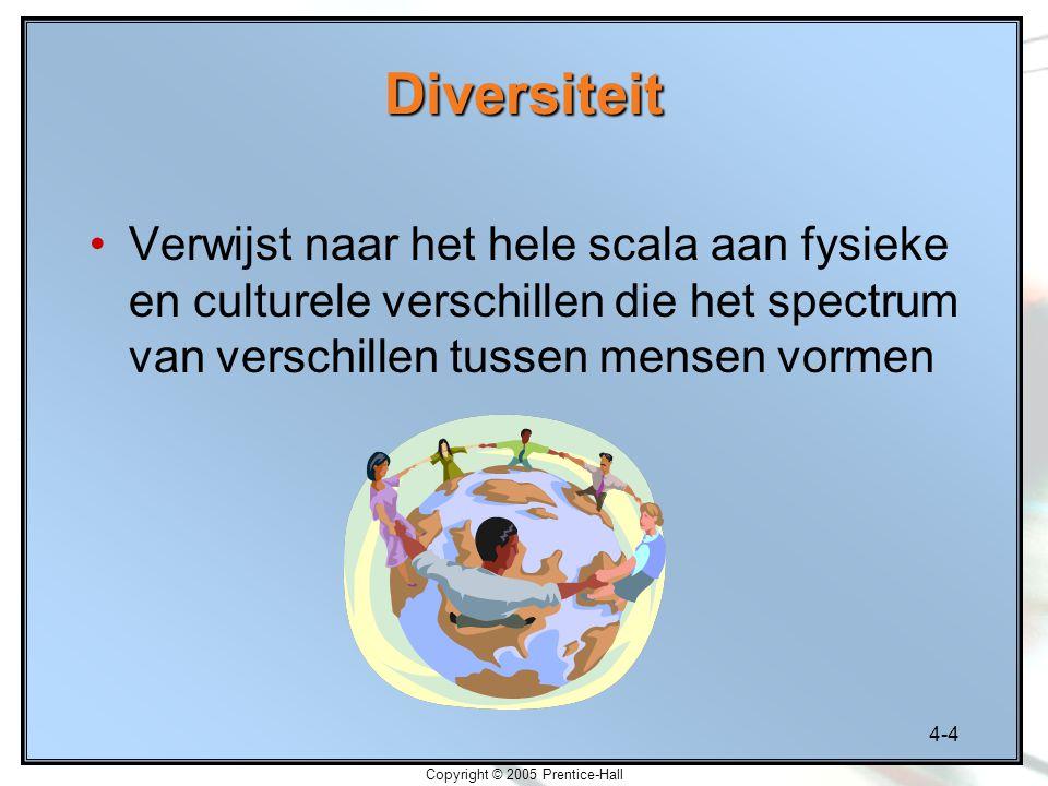 4-4 Copyright © 2005 Prentice-Hall Diversiteit Verwijst naar het hele scala aan fysieke en culturele verschillen die het spectrum van verschillen tuss