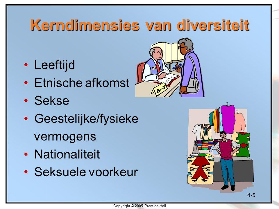 4-5 Copyright © 2005 Prentice-Hall Kerndimensies van diversiteit Leeftijd Etnische afkomst Sekse Geestelijke/fysieke vermogens Nationaliteit Seksuele