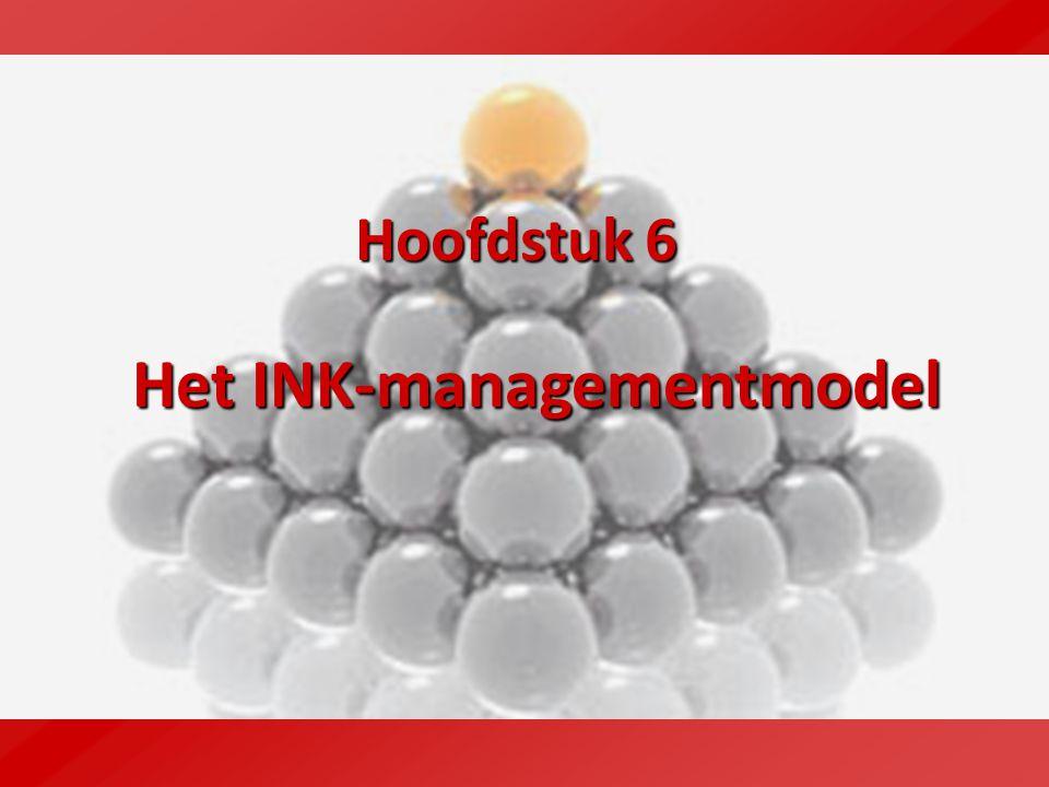 INK-managementmodel Rol die het management vervult bij het introduceren en sturen van verbeteringen en vernieuwingen.