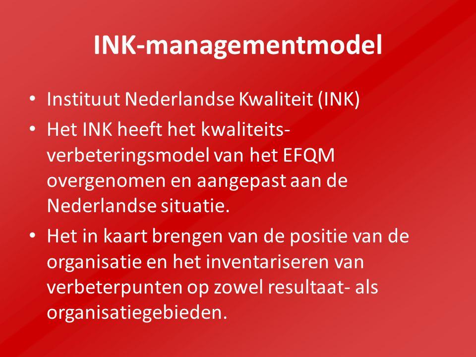 INK-managementmodel Instituut Nederlandse Kwaliteit (INK) Het INK heeft het kwaliteits- verbeteringsmodel van het EFQM overgenomen en aangepast aan de Nederlandse situatie.