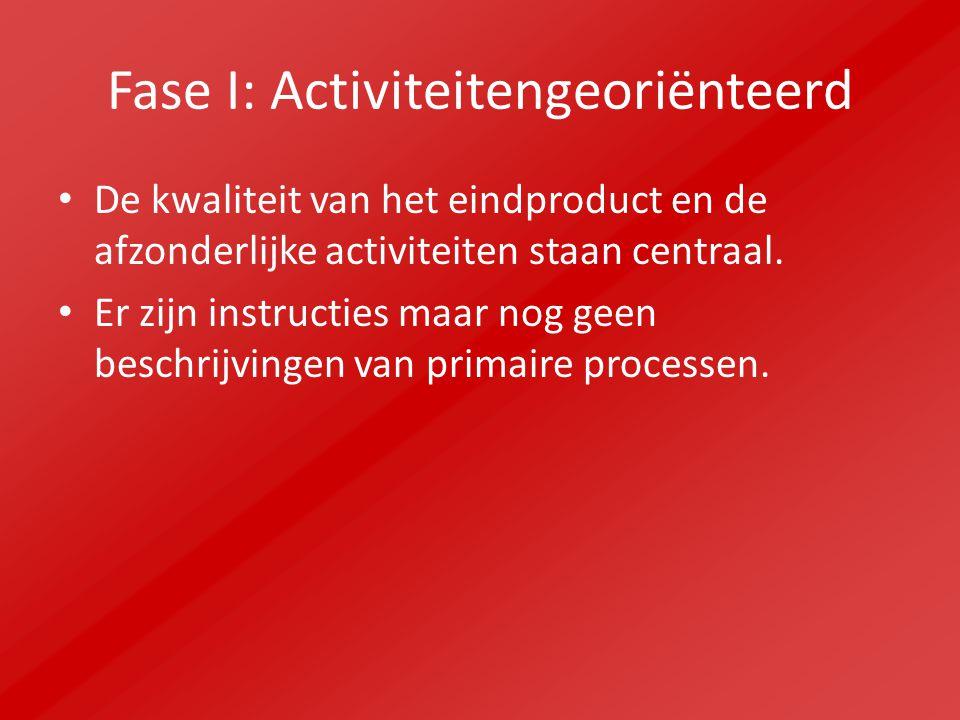 Fase I: Activiteitengeoriënteerd De kwaliteit van het eindproduct en de afzonderlijke activiteiten staan centraal. Er zijn instructies maar nog geen b