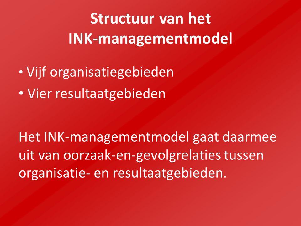 Structuur van het INK-managementmodel Vijf organisatiegebieden Vier resultaatgebieden Het INK-managementmodel gaat daarmee uit van oorzaak-en-gevolgrelaties tussen organisatie- en resultaatgebieden.