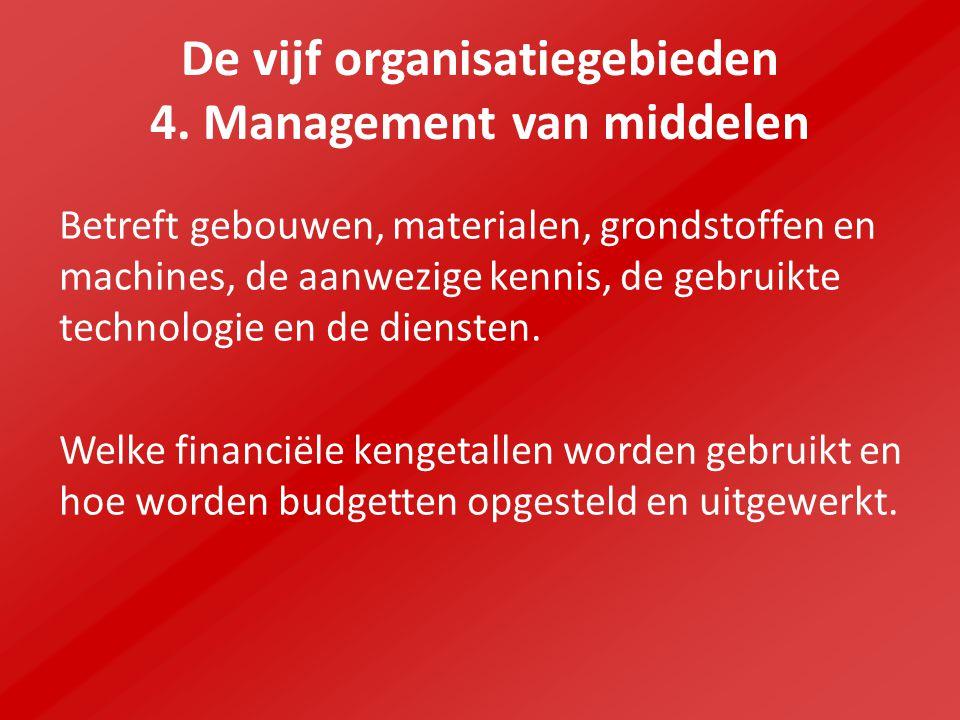 De vijf organisatiegebieden 4. Management van middelen Betreft gebouwen, materialen, grondstoffen en machines, de aanwezige kennis, de gebruikte techn