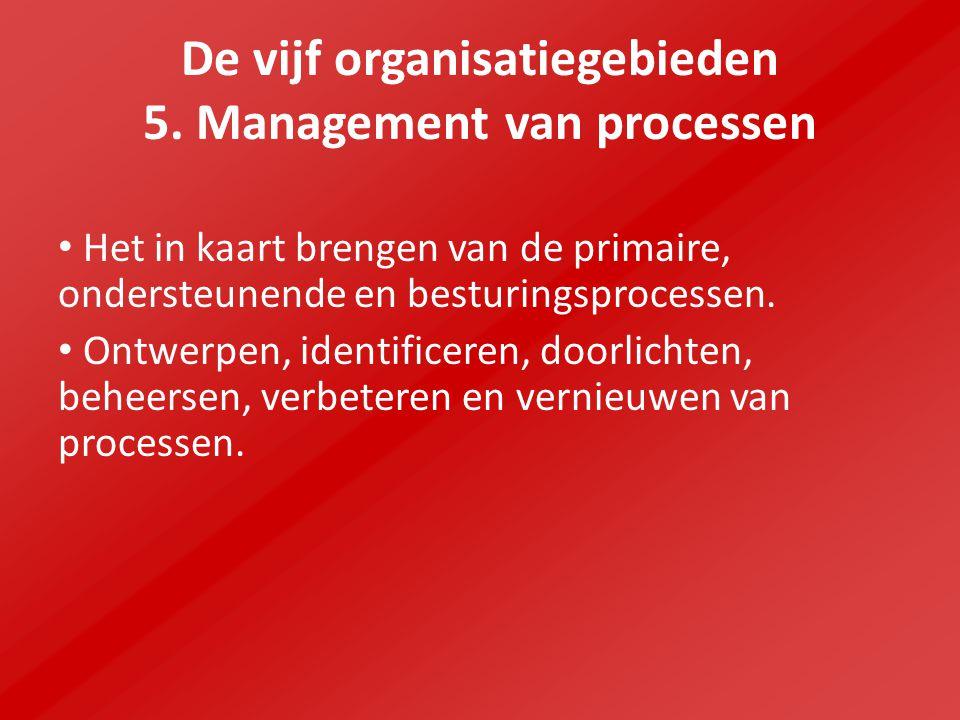 De vijf organisatiegebieden 5. Management van processen Het in kaart brengen van de primaire, ondersteunende en besturingsprocessen. Ontwerpen, identi