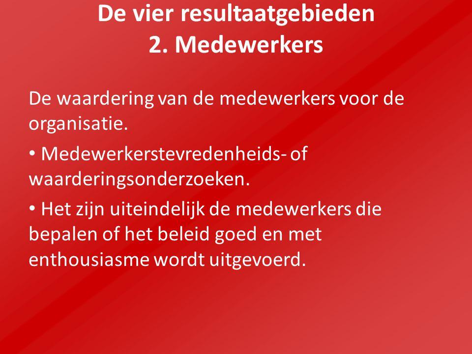 De vier resultaatgebieden 2.Medewerkers De waardering van de medewerkers voor de organisatie.