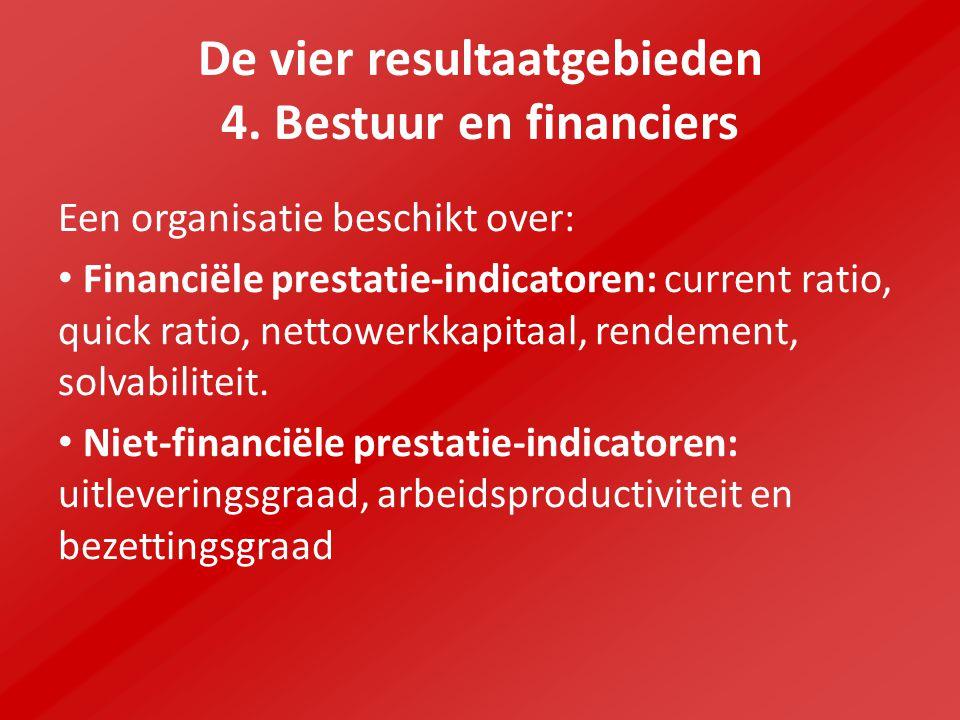 De vier resultaatgebieden 4. Bestuur en financiers Een organisatie beschikt over: Financiële prestatie-indicatoren: current ratio, quick ratio, nettow