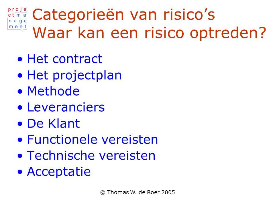 © Thomas W. de Boer 2005 Categorieën van risico's Waar kan een risico optreden? Het contract Het projectplan Methode Leveranciers De Klant Functionele