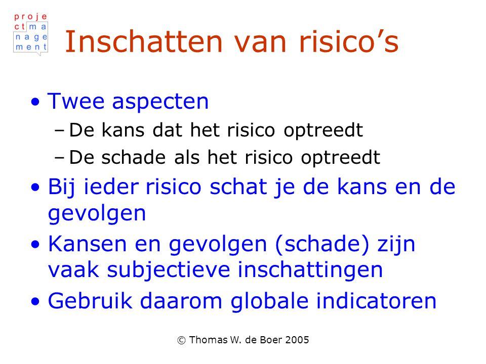 © Thomas W. de Boer 2005 Inschatten van risico's Twee aspecten –De kans dat het risico optreedt –De schade als het risico optreedt Bij ieder risico sc