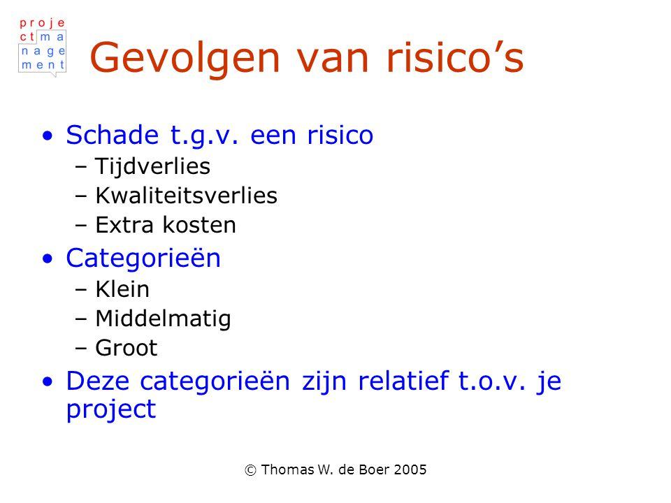 © Thomas W. de Boer 2005 Gevolgen van risico's Schade t.g.v. een risico –Tijdverlies –Kwaliteitsverlies –Extra kosten Categorieën –Klein –Middelmatig