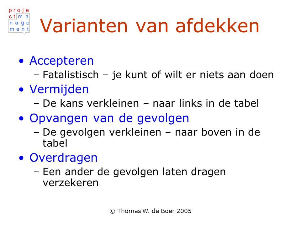 © Thomas W. de Boer 2005 Varianten van afdekken Accepteren –Fatalistisch – je kunt of wilt er niets aan doen Vermijden –De kans verkleinen – naar link