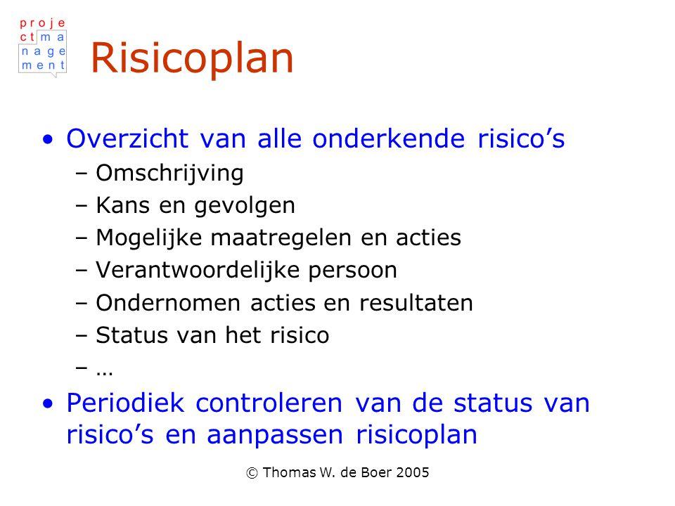 © Thomas W. de Boer 2005 Risicoplan Overzicht van alle onderkende risico's –Omschrijving –Kans en gevolgen –Mogelijke maatregelen en acties –Verantwoo