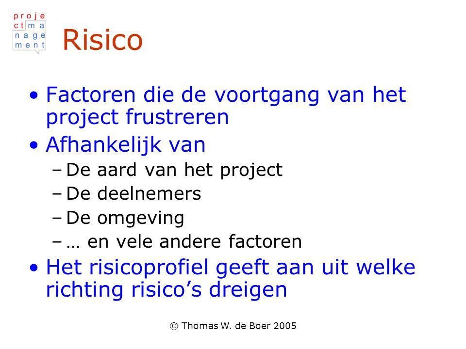 © Thomas W. de Boer 2005 Risico Factoren die de voortgang van het project frustreren Afhankelijk van –De aard van het project –De deelnemers –De omgev