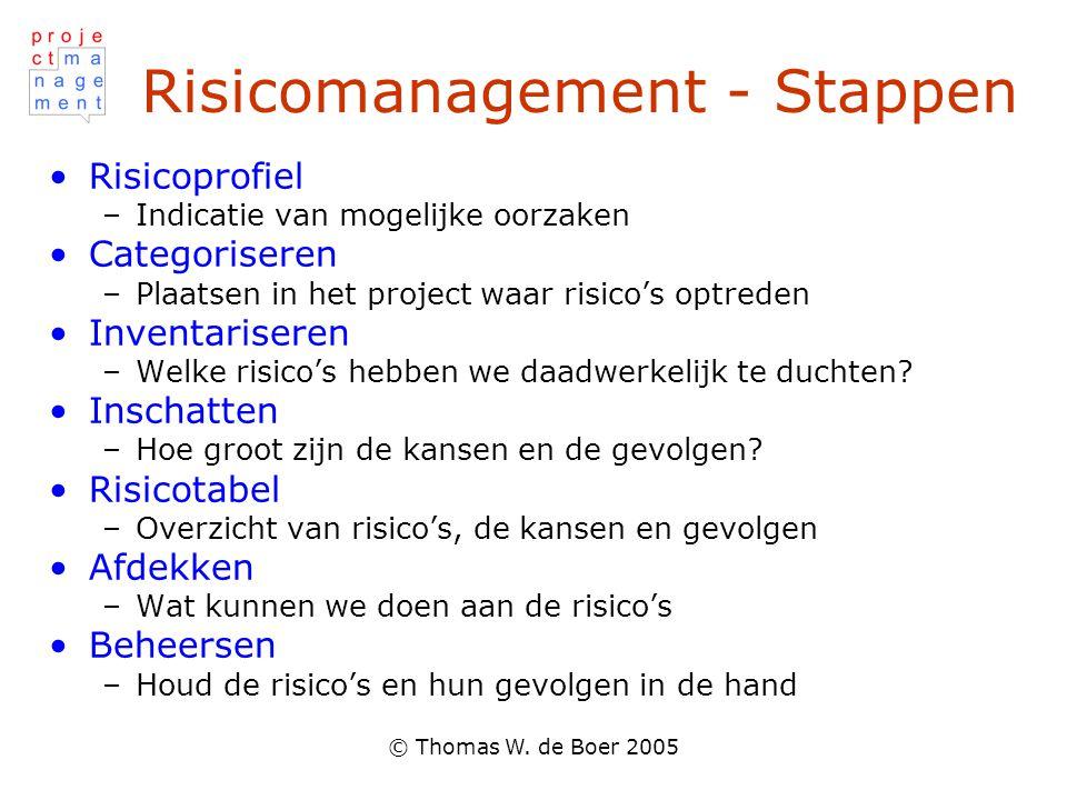 © Thomas W. de Boer 2005 Risicomanagement - Stappen Risicoprofiel –Indicatie van mogelijke oorzaken Categoriseren –Plaatsen in het project waar risico