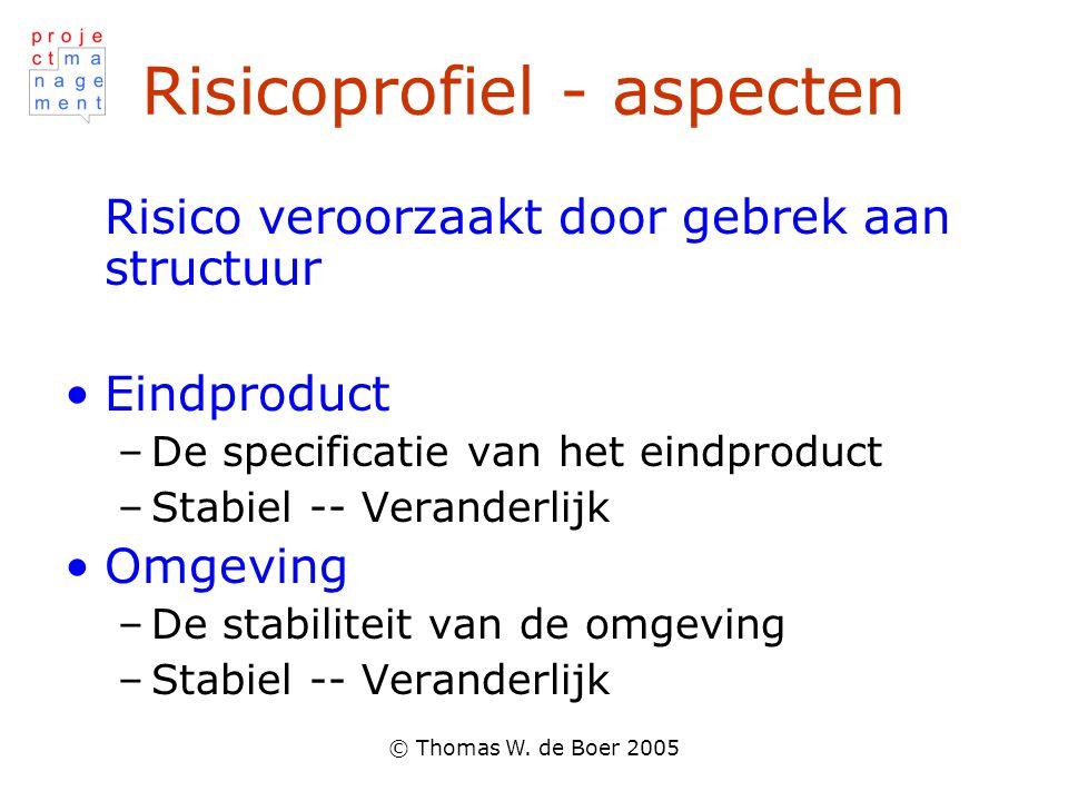 © Thomas W. de Boer 2005 Risicoprofiel - aspecten Risico veroorzaakt door gebrek aan structuur Eindproduct –De specificatie van het eindproduct –Stabi