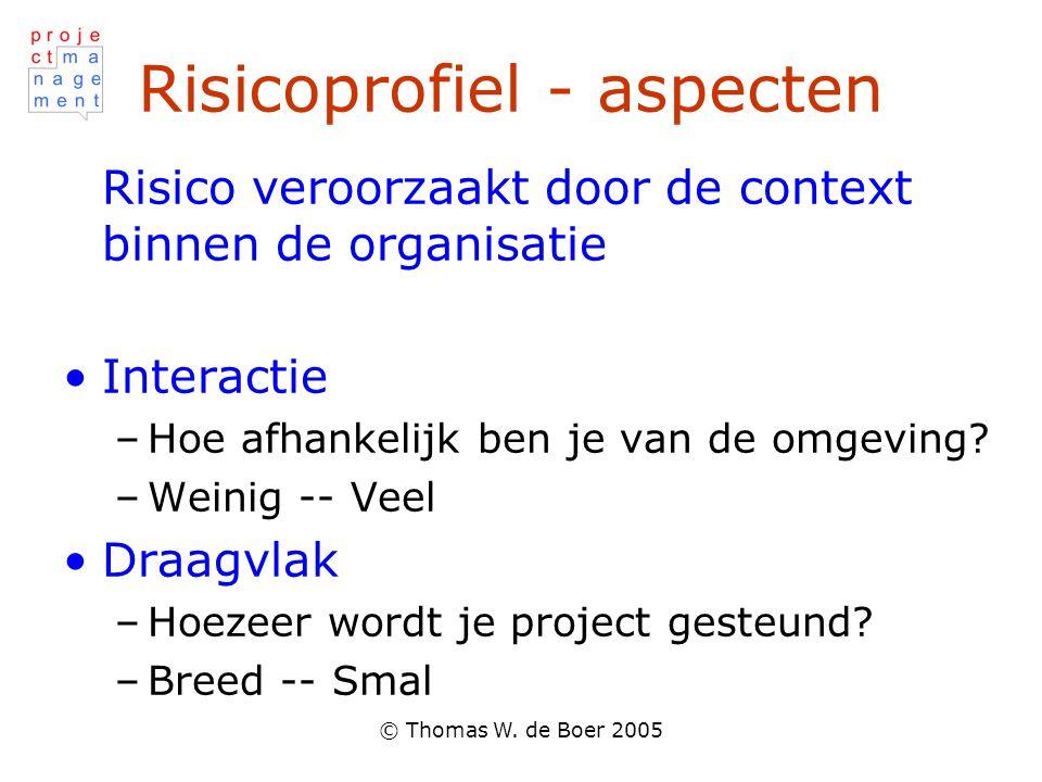 © Thomas W. de Boer 2005 Risicoprofiel - aspecten Risico veroorzaakt door de context binnen de organisatie Interactie –Hoe afhankelijk ben je van de o