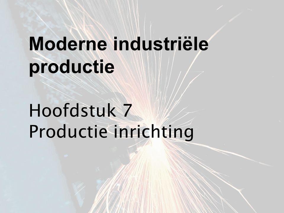 Hoofdstuk 7 Productie inrichting Moderne industriële productie