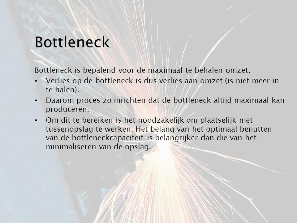 Bottleneck Bottleneck is bepalend voor de maximaal te behalen omzet. Verlies op de bottleneck is dus verlies aan omzet (is niet meer in te halen). Daa
