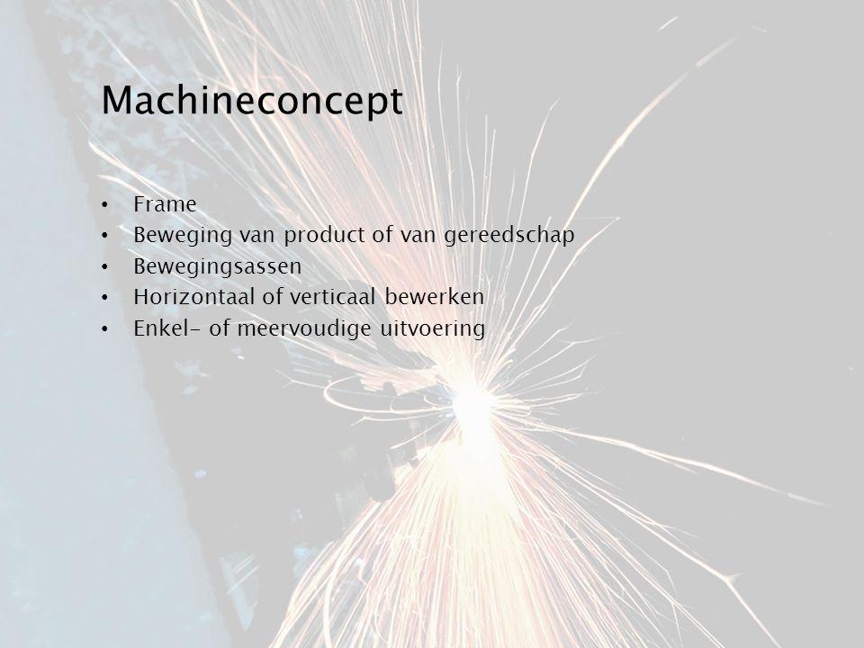 Machineconcept Frame Beweging van product of van gereedschap Bewegingsassen Horizontaal of verticaal bewerken Enkel- of meervoudige uitvoering