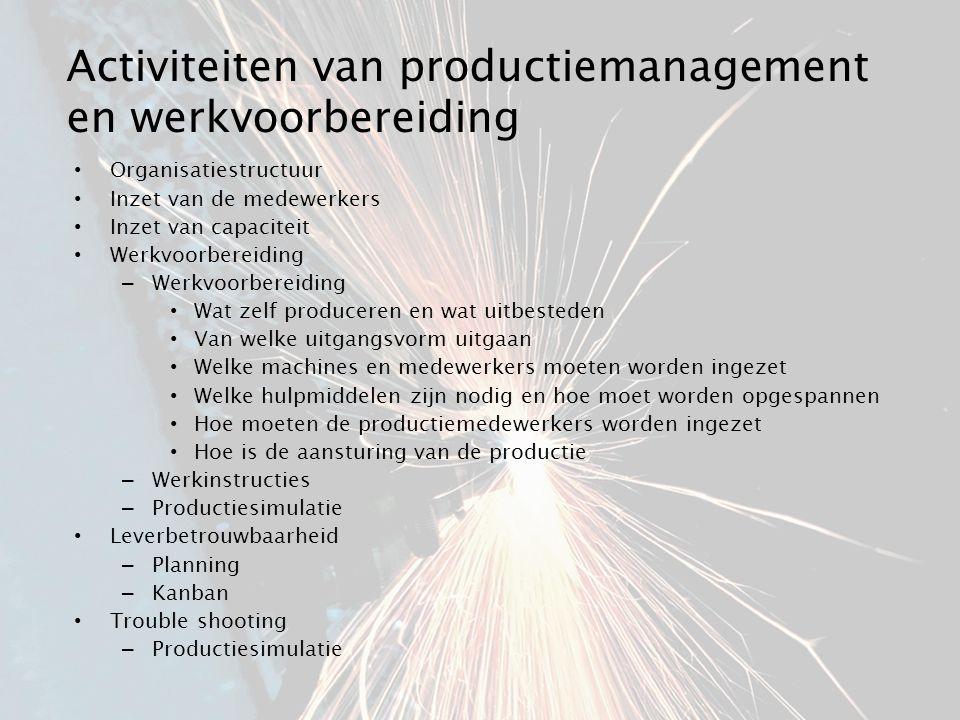 Activiteiten van productiemanagement en werkvoorbereiding Organisatiestructuur Inzet van de medewerkers Inzet van capaciteit Werkvoorbereiding – Werkv