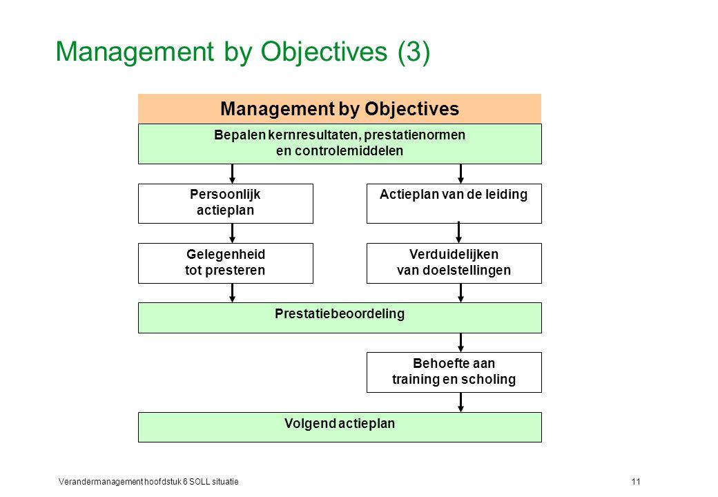 Verandermanagement hoofdstuk 6 SOLL situatie11 Management by Objectives (3) Management by Objectives Persoonlijk actieplan Actieplan van de leiding Be