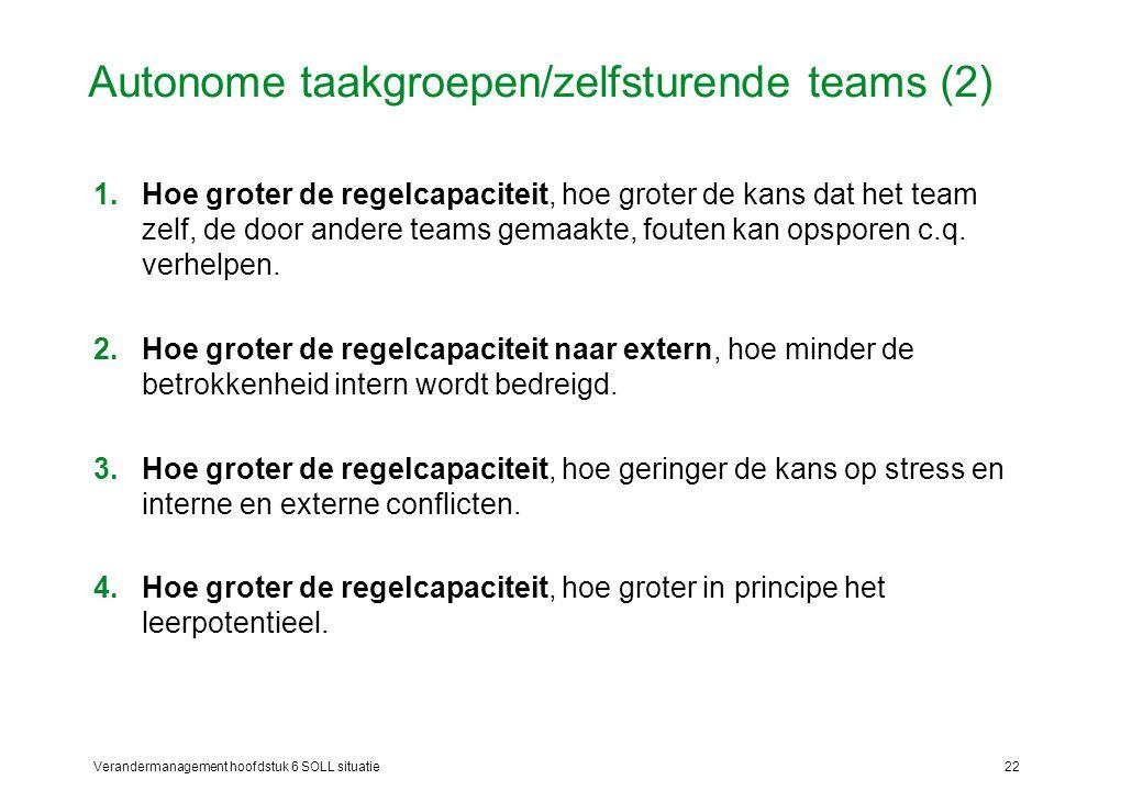 Verandermanagement hoofdstuk 6 SOLL situatie22 Autonome taakgroepen/zelfsturende teams (2) 1.Hoe groter de regelcapaciteit, hoe groter de kans dat het
