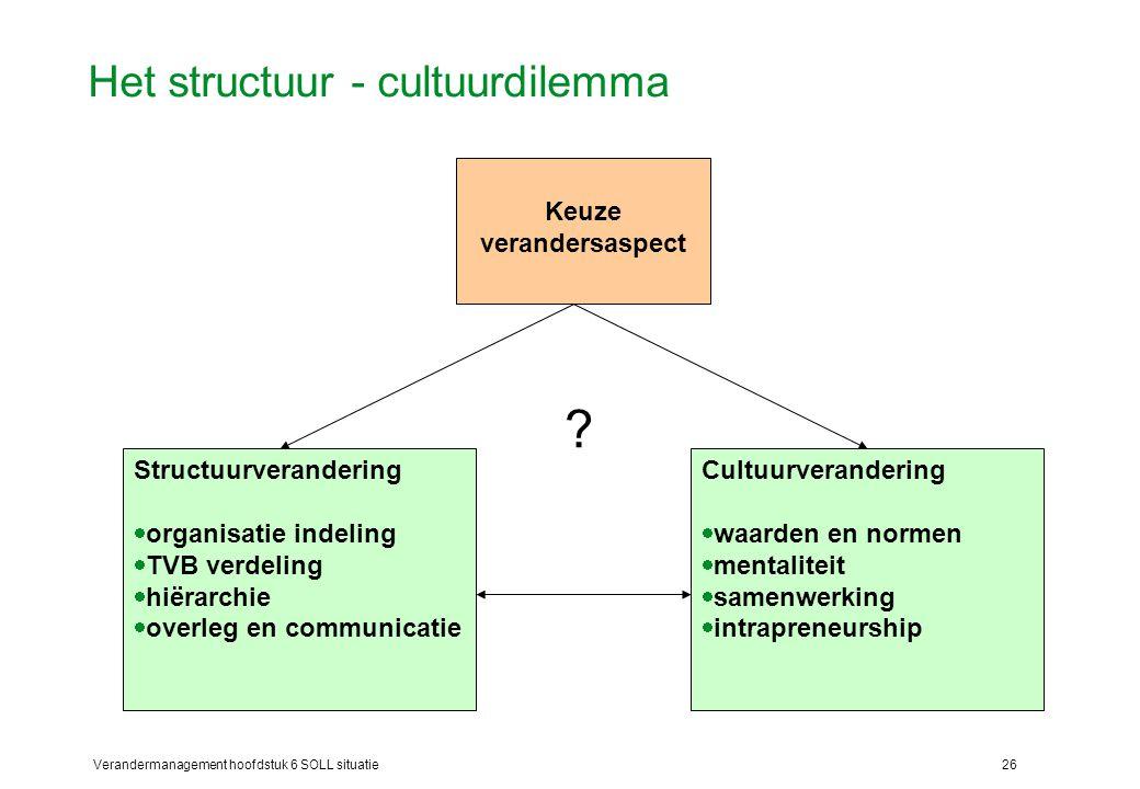 Verandermanagement hoofdstuk 6 SOLL situatie26 Het structuur - cultuurdilemma Keuze verandersaspect Structuurverandering  organisatie indeling  TVB
