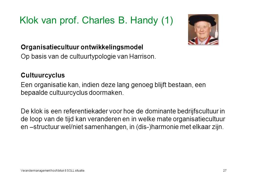 Verandermanagement hoofdstuk 6 SOLL situatie27 Klok van prof. Charles B. Handy (1) Organisatiecultuur ontwikkelingsmodel Op basis van de cultuurtypolo
