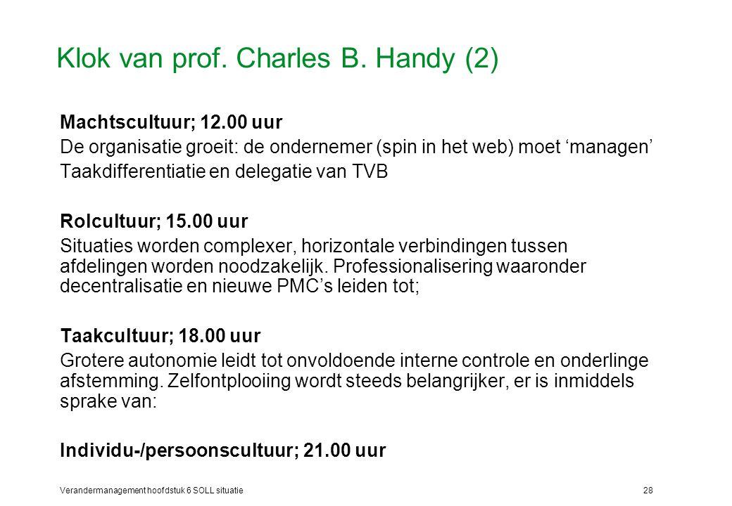 Verandermanagement hoofdstuk 6 SOLL situatie28 Klok van prof. Charles B. Handy (2) Machtscultuur; 12.00 uur De organisatie groeit: de ondernemer (spin