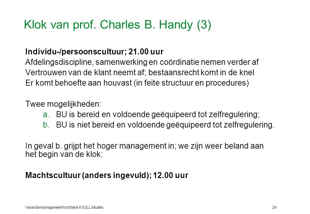 Verandermanagement hoofdstuk 6 SOLL situatie29 Klok van prof. Charles B. Handy (3) Individu-/persoonscultuur; 21.00 uur Afdelingsdiscipline, samenwerk