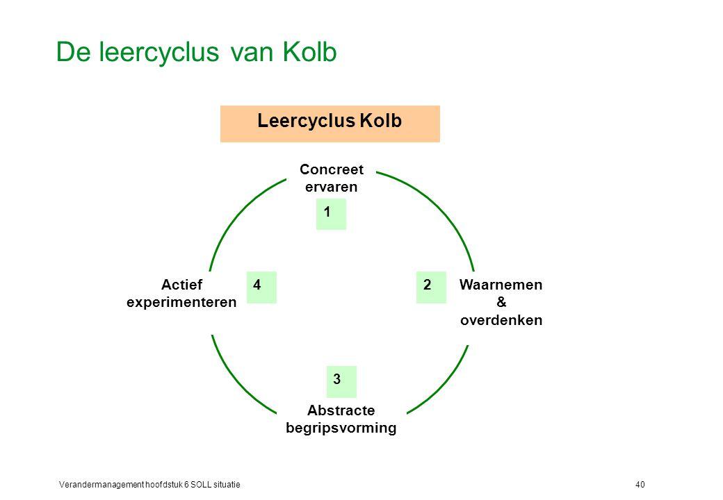 Verandermanagement hoofdstuk 6 SOLL situatie40 De leercyclus van Kolb Concreet ervaren Waarnemen & overdenken Actief experimenteren Abstracte begripsv
