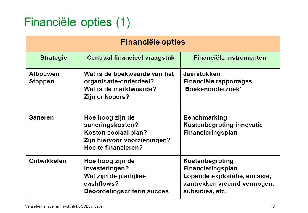 Verandermanagement hoofdstuk 6 SOLL situatie43 Financiële opties (1) Financiële opties Afbouwen Stoppen Saneren Ontwikkelen Wat is de boekwaarde van h